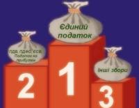 Профспілки відстояли свої права при внесенні змін до Податкового кодексу