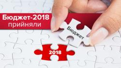 Державний бюджет України на 2018 рік – прийнято!