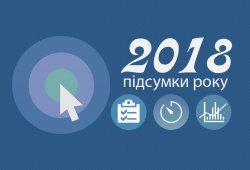 Рік 2018: аналіз, напрацювання, перспективи