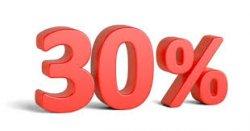 Профільний комітет – Профспілці: підтримуємо виплату 30% надбавки за престижність педпраці
