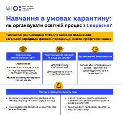 Рекомендації МОЗ щодо організації освітнього процесу з 1 вересня