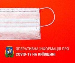 Інформація про поширення COVID-19 в Київській області