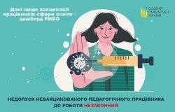 Освітній омбудсмен України - Недопуск невакцинованого педагогічного працівника до роботи наразі незаконний