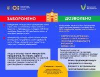 Заклади освіти при «жовтому» рівні епіднебезпеки поширення COVID-19